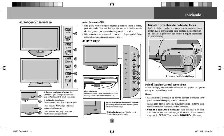 lg 32 inch tv manual free owners manual u2022 rh wordworksbysea com manual tv lg scarlet manual tv lg scarlet
