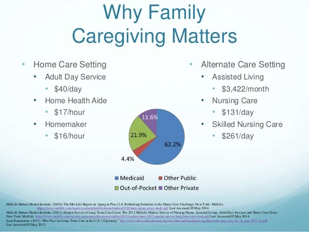 Financial Planning for Military Caregivers