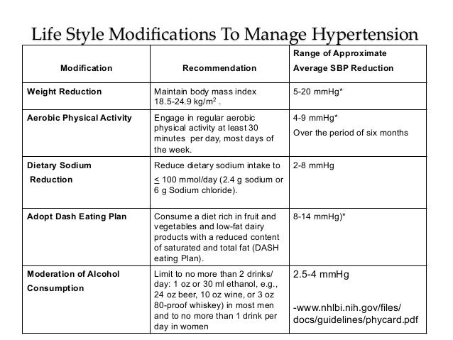 health education on hypertension diet