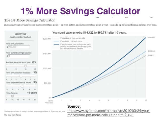 74. 1% More Savings Calculator ...