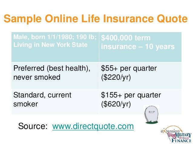 ... 47. Sample Online Life Insurance Quote ...