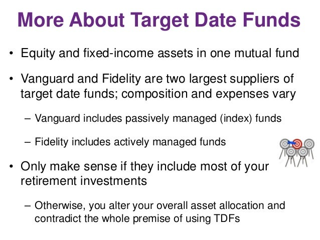 Fidelity target date funds in Melbourne
