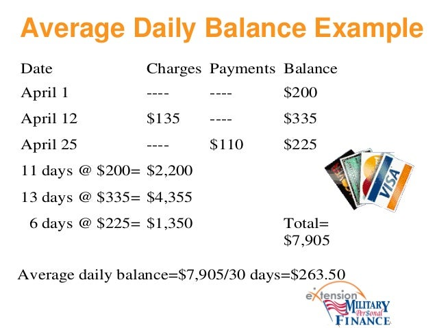 credit basics and debt repayment strategies