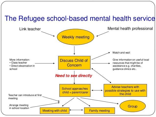 mental health weekly