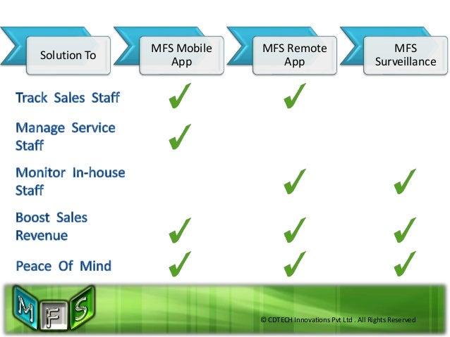 © CDTECH Innovations Pvt Ltd . All Rights Reserved Solution To MFS Mobile App MFS Remote App MFS Surveillance