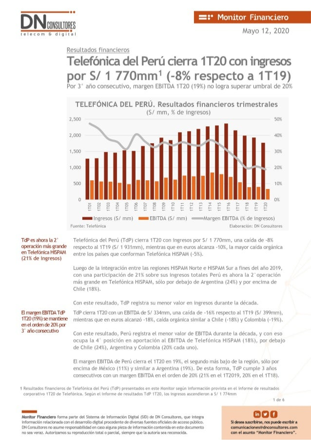 Telefónica del Perú cierra 1T20 con ingresos por S/ 1 770mm (-8% respecto al 1T19)