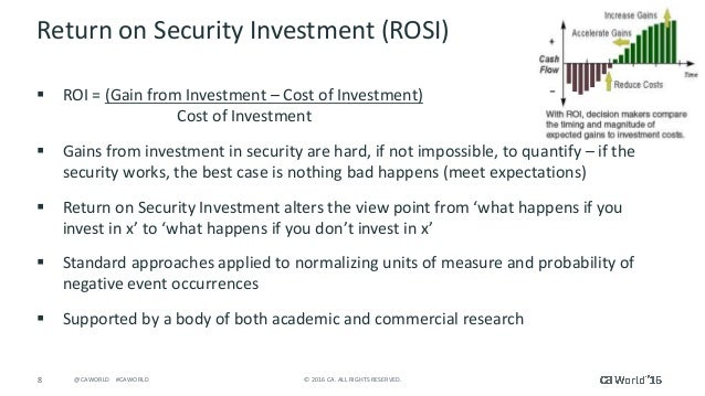 The best security investments debt vs equity investment accounting software