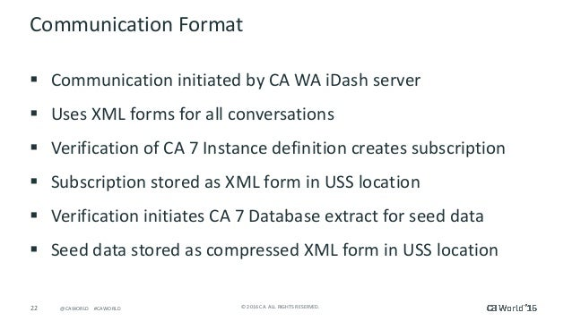 Pre-Con Ed: CA Workload Automation iDash for CA Workload Automation C…