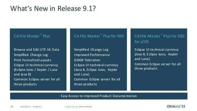 see mainframe data in a new way with ca file master plus rh slideshare net Manual File Flow Chart Shark Shark Files Manual Manual