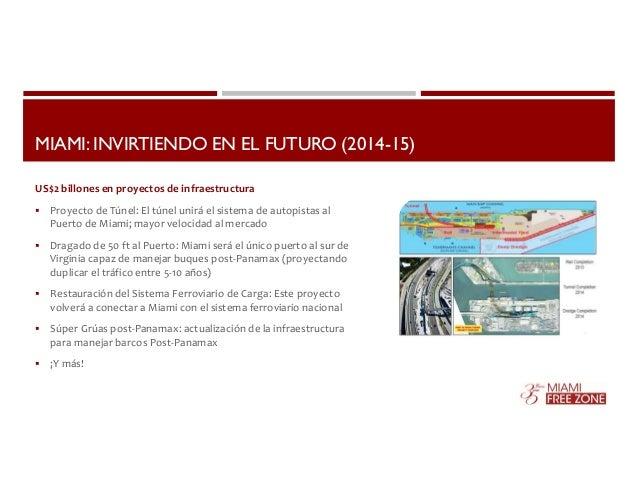 MIAMI: INVIRTIENDO EN EL FUTURO (2014-15)  US$2 billones en proyectos de infraestructura   Proyecto de Túnel: El túnel un...