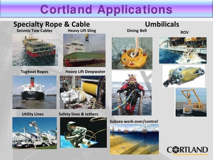Mg041911 Cortland Lifting Slings Presentation