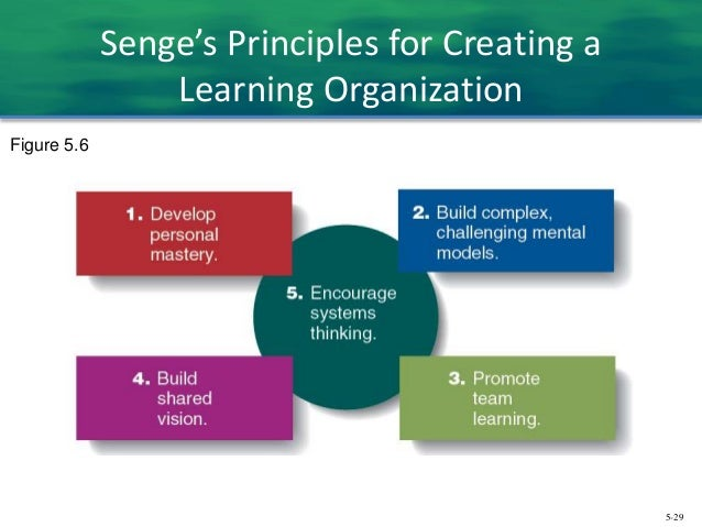 ways of creating a learning organization Creating a learning environment and culture  embedding learning into an organization  creating an environment in which learning.