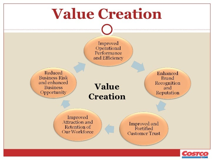 an analysis of value creation in customers place Marketing mix product is the most (such as promotion, price and place) revolve around the product strategies each product line needs to be understood in terms of the value and the uniqueness it delivers to customers: customer value creation and product differentiation are.