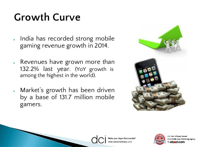 mobile gaming asia market and forecast Mobile gaming asia: market and forecast analysis, second edition is must have research for anyone focused on mobile gaming and/or vas applications in asia this report represents a comprehensive analysis of mobile gaming opportunities in asia.