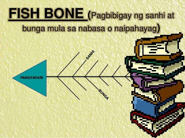 mga estratihiya sa pagtuturo ng filipino milagros m