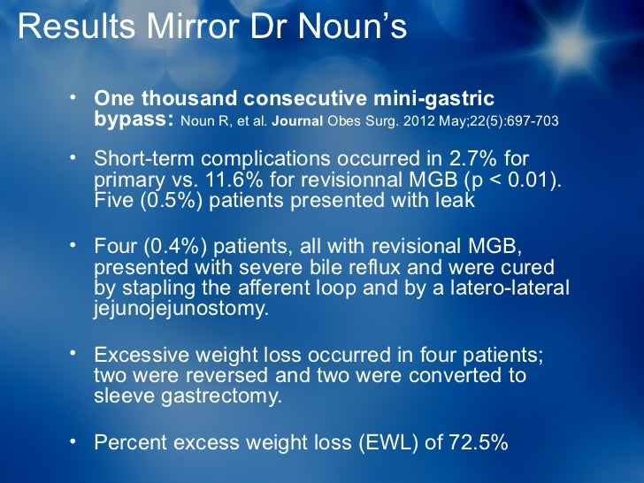 6 385 Consecutive Mini Gastric Bypasses 15 Years Later