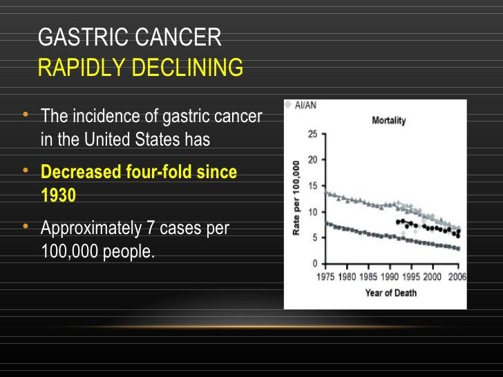 GASTRIC CANCER  RAPIDLY DECLINING <ul><li>The incidence of gastric cancer in the United States has  </li></ul><ul><li>Decr...