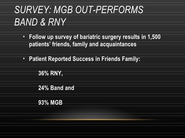 SURVEY: MGB OUT-PERFORMS  BAND & RNY <ul><ul><li>Follow up survey of bariatric surgery results in 1,500 patients' friends,...