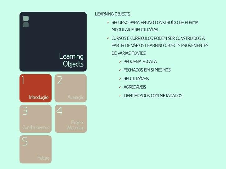 LEARNING OBJECTS                                       ✓   RECURSO PARA ENSINO CONSTRUÍDO DE FORMA                        ...
