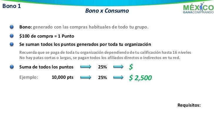 Bono 2Bono x Estructuración    o Afiliación
