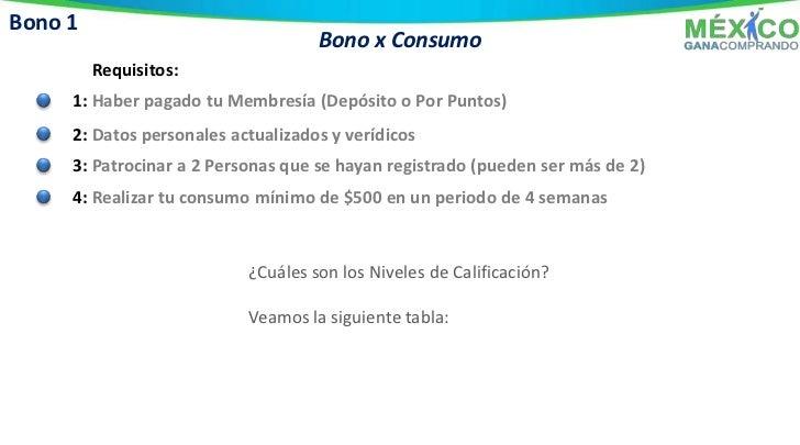 Bono 2                                  Bono x Estructuración     Bono: se paga por cada Registrado que paga su cuota de a...