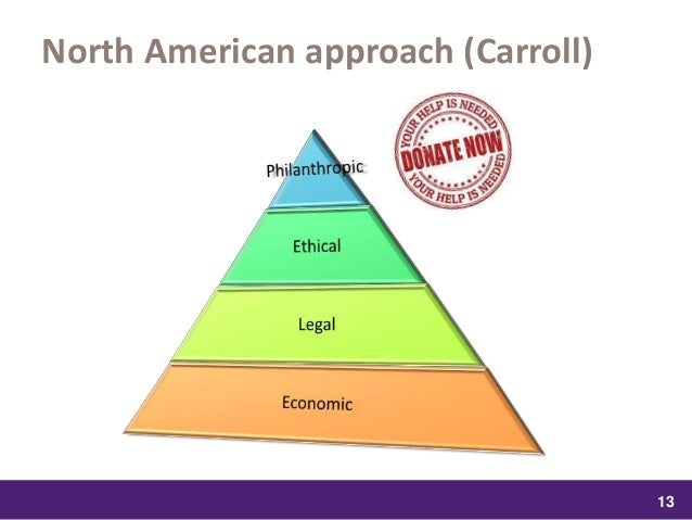 milton friedman and the archie carroll approaches to the responsibilities of business Study strategic management and business policy  carroll's approaches to the responsibilities of  milton friedman and archie carroll argue their.