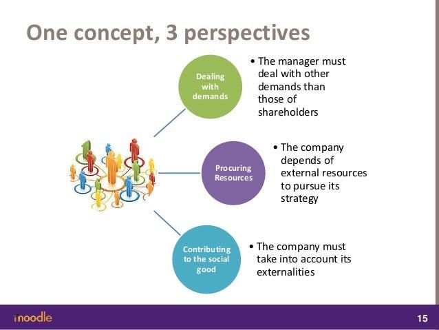 csr stakeholders
