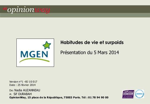 OpinionWay pour la MGEN- Enquête obésité page 1  Habitudes de vie et surpoids  Présentation du 5 Mars 2014  Version n°1 –B...