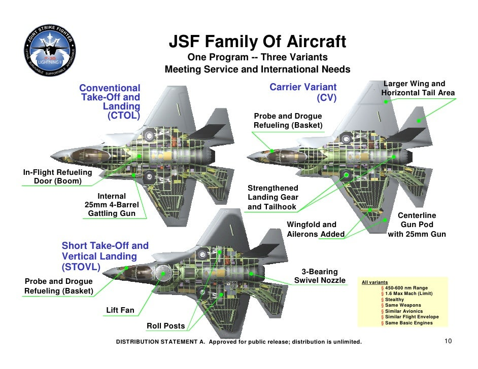 f 35 production 10 728?cb=1267595279 f 35 production f35 diagram at crackthecode.co