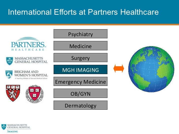 itiatives in Global Health and International Outreach at MGH