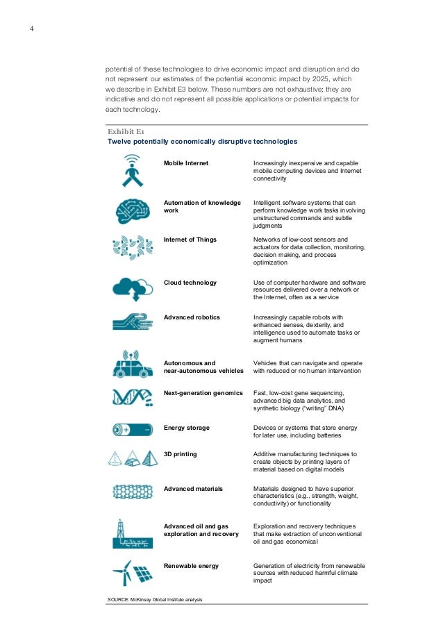 7Disruptive technologies: Advances that will transform life, business, and the global economyMcKinsey Global InstituteAdva...