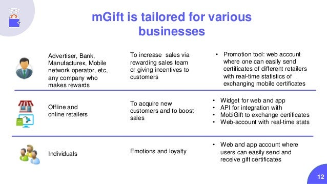 Make Gifts Mobile