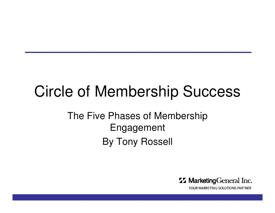 Levels Of Member Engagement