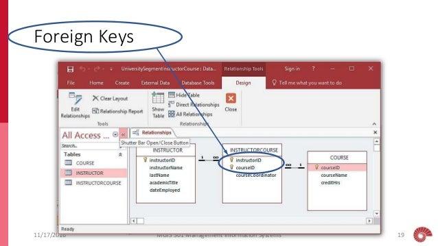MGIS 301 Databases and Database Technologies