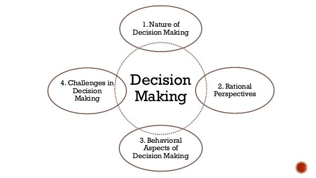 Principle of Management: Chapter 10 Decision Making