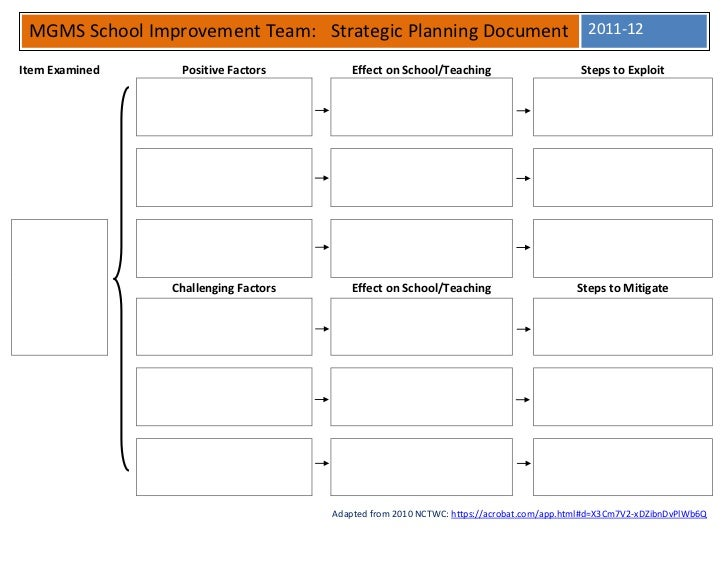 MGMS School Improvement Team: Strategic Planning Document 2011-12Item Examined    Positive Factors         Effect on Schoo...