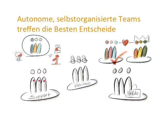 was bedeutet team