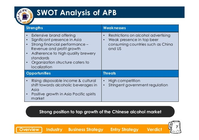 tiger beer swot The situation analysis page of the mplanscom coffee bar sample marketing plan swot analysis specifically beer, is served for two reasons.
