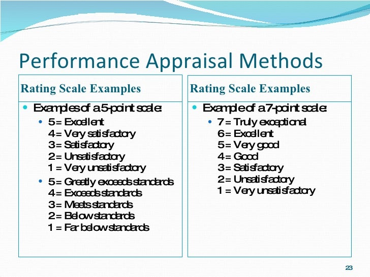 Employee evaluation and performance appraisals organization.