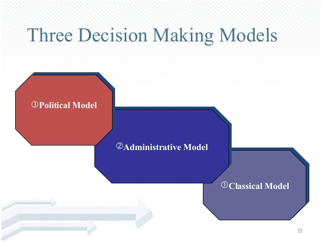 research paper on decision making models The classical model of decision making can be utilized in the organization to make various business decisions (li 1) this is a prescriptive method of decisio.