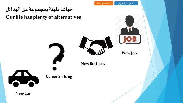#integralmea #تعريب_العلوم Our life has plenty of alternatives New Car New Job New Business البدائل من بمجموعة ...