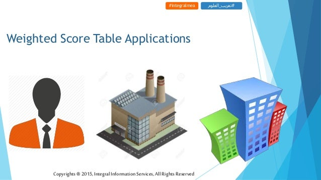 Weighted Score Table Applications #integralmea #تعريب_العلوم Copyrights®2015,IntegralInformationServices, All RightsRe...