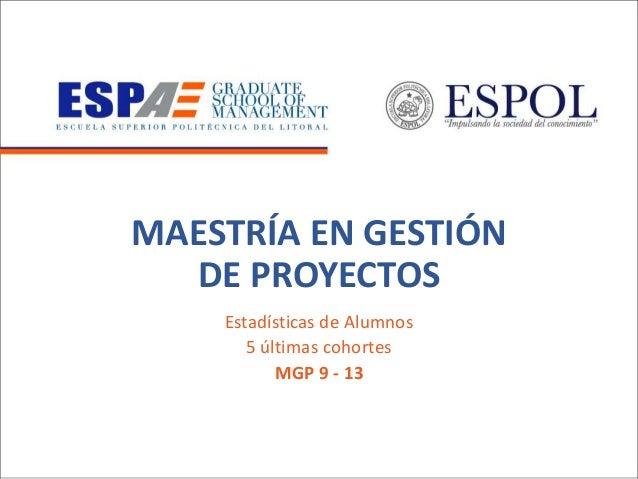 MAESTRÍA EN GESTIÓN DE PROYECTOS Estadísticas de Alumnos 5 últimas cohortes MGP 9 - 13