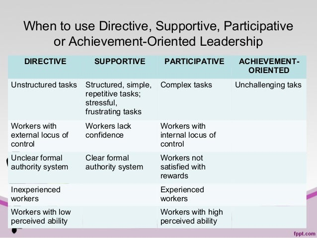 When to use Directive, Supportive, Participative or Achievement-Oriented Leadership DIRECTIVE  SUPPORTIVE  PARTICIPATIVE  ...