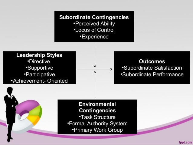 Subordinate Contingencies •Perceived Ability •Locus of Control •Experience Leadership Styles •Directive •Supportive •Parti...