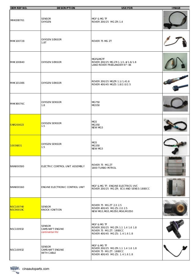 mg rover catalog cina auto parts roewe car parts saic parts 24 638?cb=1443518704 mg rover catalog cina auto parts roewe car parts saic parts  at gsmportal.co