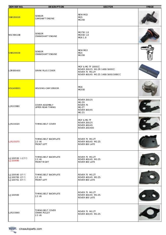 mg rover catalog cina auto parts roewe car parts saic parts 25 638?cb=1443518704 mg rover catalog cina auto parts roewe car parts saic parts  at gsmportal.co