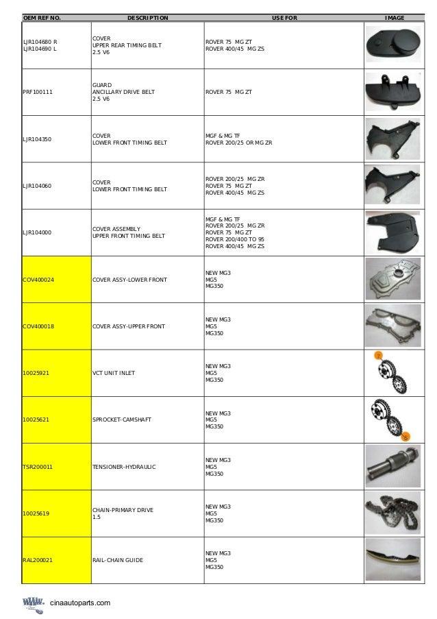 mg rover catalog cina auto parts roewe car parts saic parts 26 638?cb=1443518704 mg rover catalog cina auto parts roewe car parts saic parts  at nearapp.co