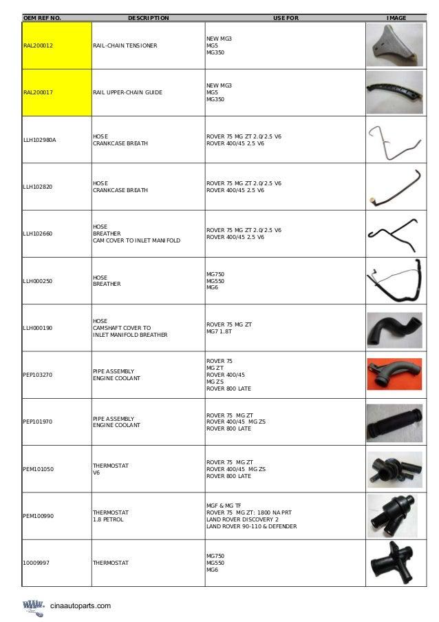 mg rover catalog cina auto parts roewe car parts saic parts 27 638?cb=1443518704 mg rover catalog cina auto parts roewe car parts saic parts  at nearapp.co