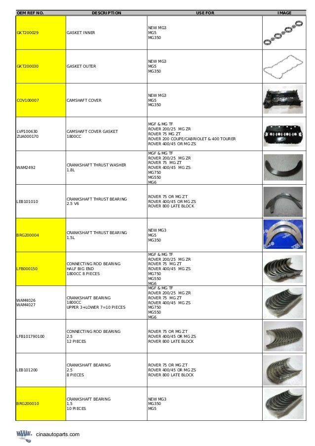 mg rover catalog cina auto parts roewe car parts saic parts 36 638?cb=1443518704 mg rover catalog cina auto parts roewe car parts saic parts  at mifinder.co